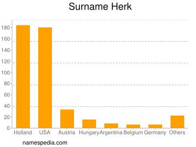 Surname Herk