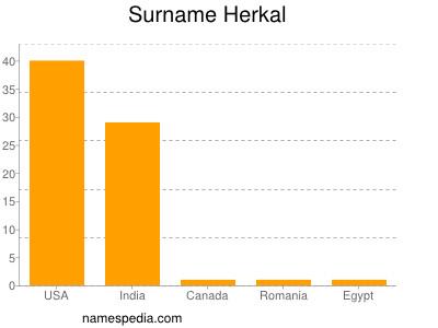 Surname Herkal