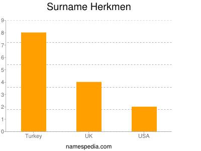 Surname Herkmen
