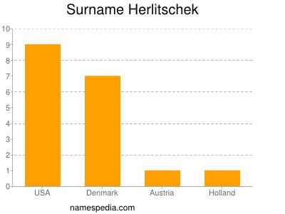 Surname Herlitschek