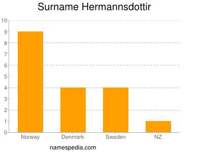 Surname Hermannsdottir