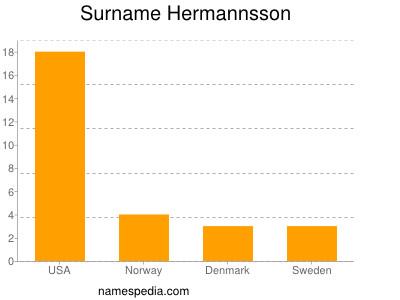 Surname Hermannsson