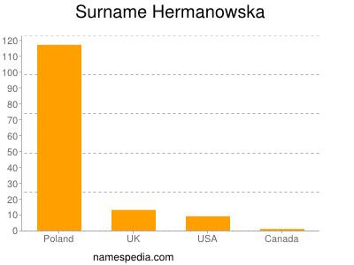 Surname Hermanowska