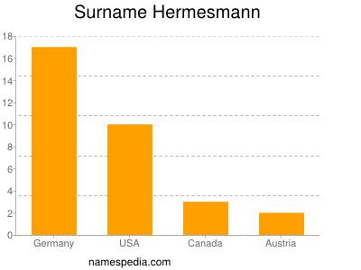 Surname Hermesmann