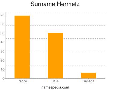 Surname Hermetz