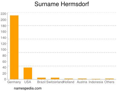 Surname Hermsdorf