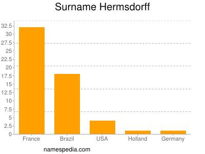 Surname Hermsdorff