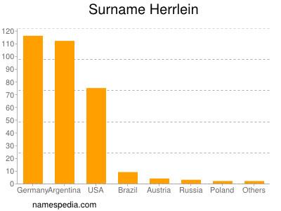 Surname Herrlein