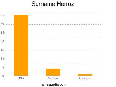 Surname Herroz