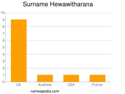 Surname Hewawitharana