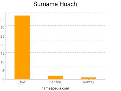 Surname Hoach