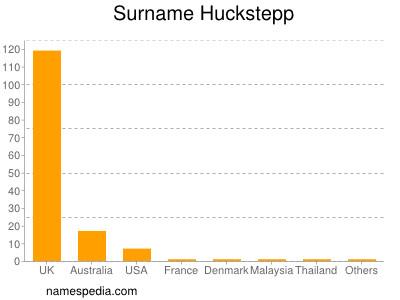 Surname Huckstepp