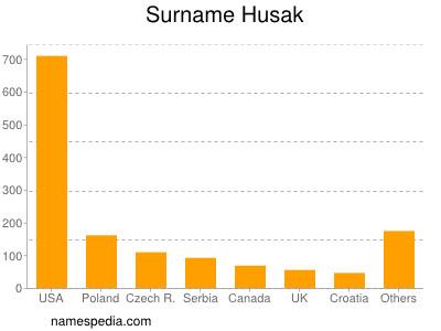 Surname Husak