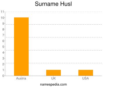 Surname Husl