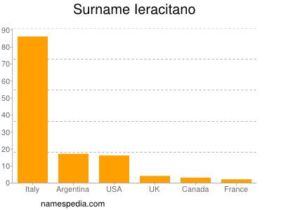nom Ieracitano