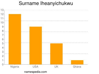 Surname Iheanyichukwu