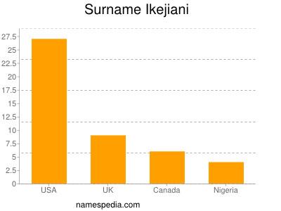 Surname Ikejiani