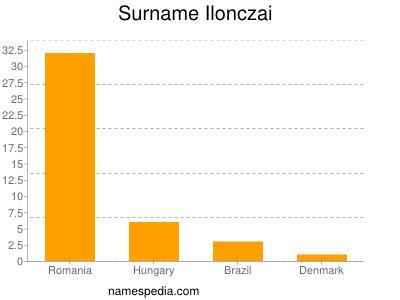 Surname Ilonczai