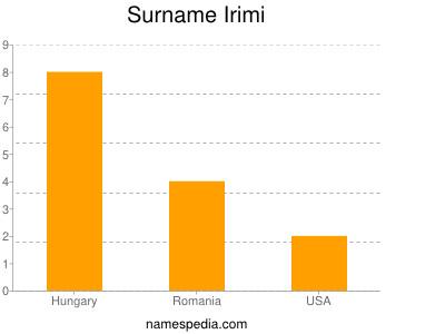 Surname Irimi
