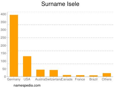 Surname Isele