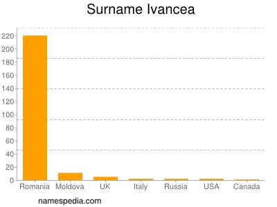 Surname Ivancea