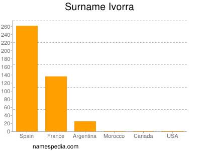 Surname Ivorra