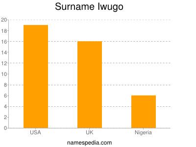 Surname Iwugo