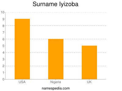 Surname Iyizoba