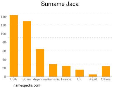 Surname Jaca