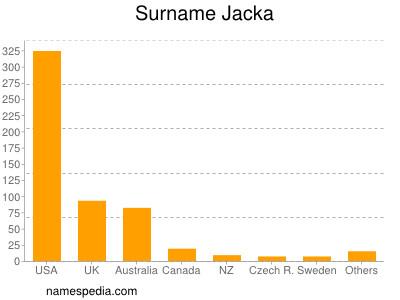 Surname Jacka