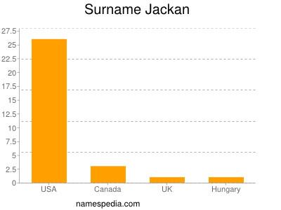 Surname Jackan