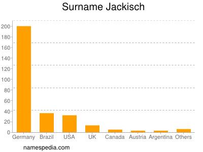 Surname Jackisch