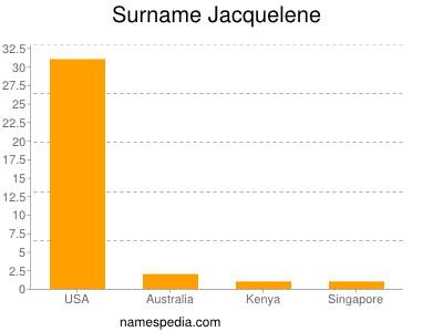 Surname Jacquelene