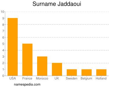 Surname Jaddaoui