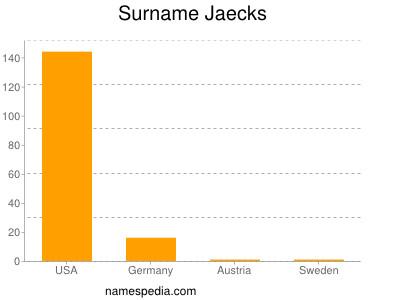 Surname Jaecks