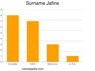 Surname Jafine