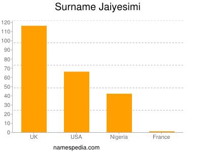 Surname Jaiyesimi
