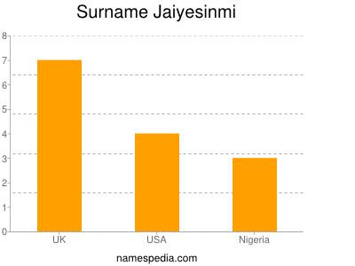 Surname Jaiyesinmi