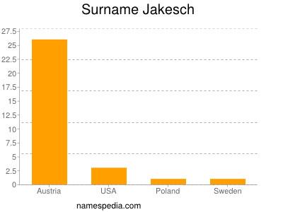Surname Jakesch