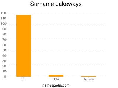 Surname Jakeways