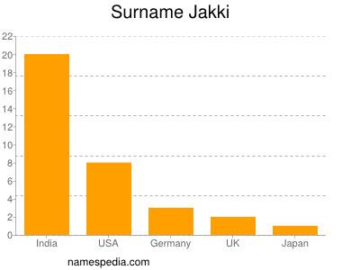 Surname Jakki