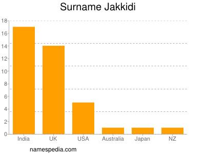 Surname Jakkidi