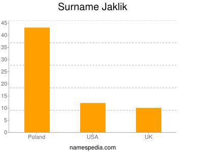 Surname Jaklik