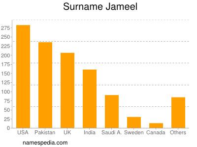 Surname Jameel