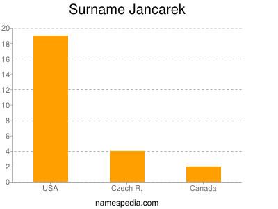 Surname Jancarek