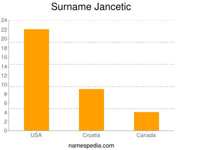 Surname Jancetic
