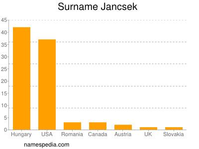 Surname Jancsek