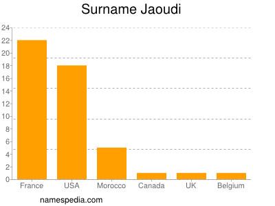 Surname Jaoudi