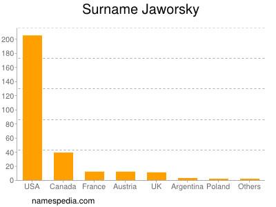 Surname Jaworsky