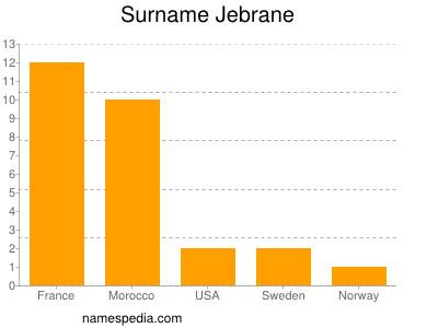 Surname Jebrane
